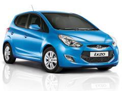 Автомобиль Hyundai ix20