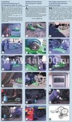Мобильный колесотокарный станок 1AK200