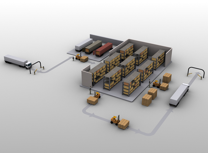 Заказать Логистический сервис- все виды транспорта, таможенный склад и оформление.