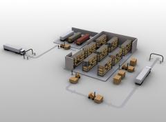 Логистический сервис- все виды транспорта, таможенный склад и оформление.