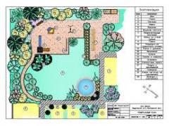 Проект по озеленению